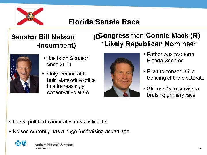Florida Senate Race Senator Bill Nelson -Incumbent) Congressman Connie Mack (R) (D *Likely Republican