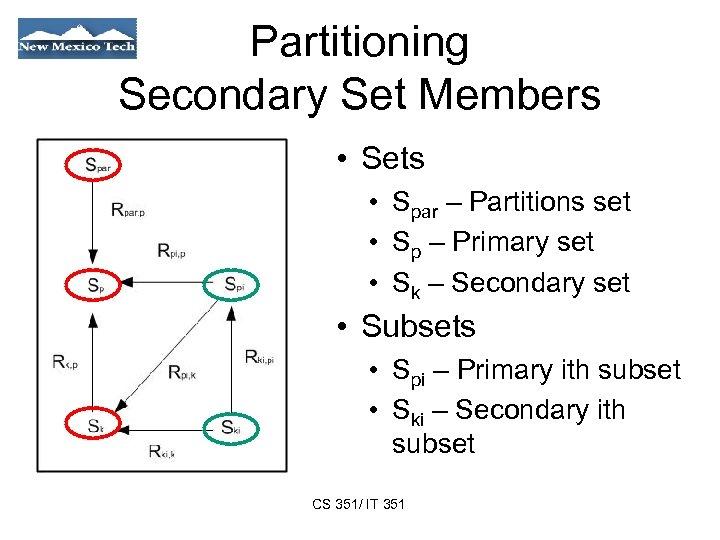 Partitioning Secondary Set Members • Sets • Spar – Partitions set • Sp –