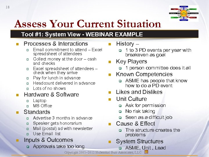 18 Assess Your Current Situation Tool #1: System View - WEBINAR EXAMPLE n Processes
