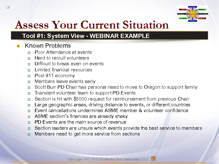 19 Assess Your Current Situation Tool #1: System View - WEBINAR EXAMPLE n Known