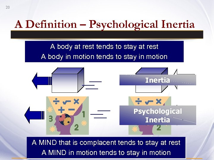 20 A Definition – Psychological Inertia A body at rest tends to stay at