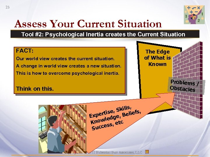 23 Assess Your Current Situation Tool #2: Psychological Inertia creates the Current Situation FACT:
