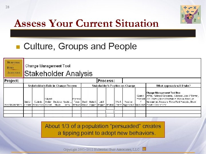 28 Assess Your Current Situation n Culture, Groups and People About 1/3 of a