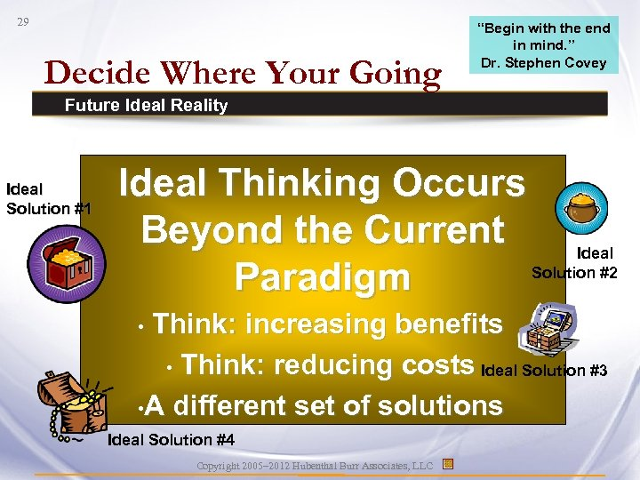 "29 Decide Where Your Going ""Begin with the end in mind. "" Dr. Stephen"