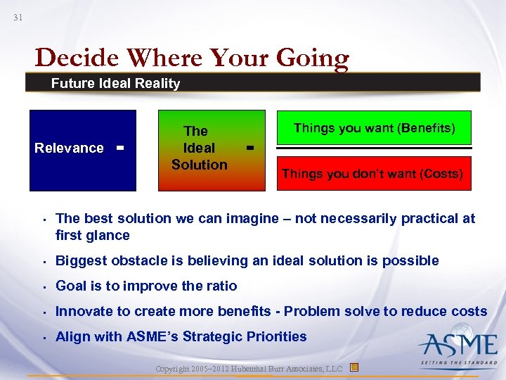 31 Decide Where Your Going Future Ideal Reality Relevance = The Ideal Solution Things