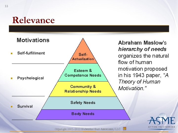 33 Relevance Motivations n Self-fulfillment Self. Actualization n Psychological Esteem & Competence Needs Community