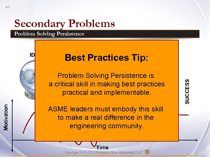 47 Secondary Problems ASME leaders must embody this skill to GOOD IDEA real difference