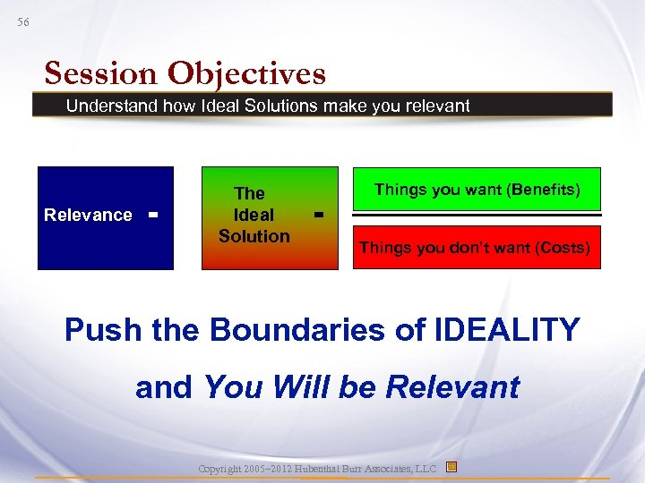 56 Session Objectives Understand how Ideal Solutions make you relevant Relevance = The Ideal