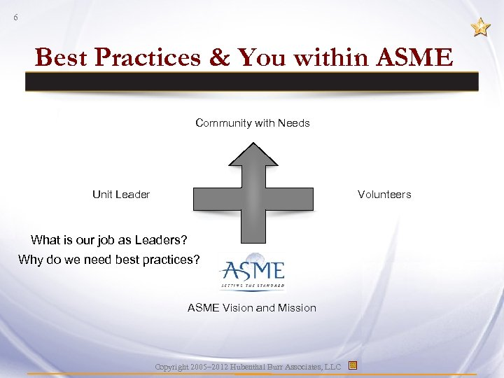 6 Best Practices & You within ASME Community with Needs Unit Leader Volunteers What