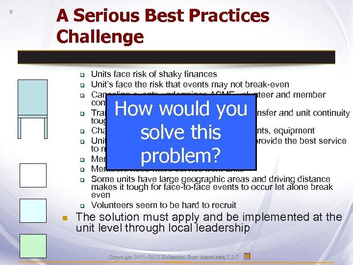 9 A Serious Best Practices Challenge q q q q q n Units face