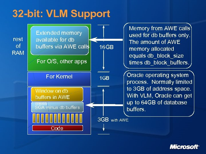 32 -bit: VLM Support rest of RAM Extended memory available for db buffers via