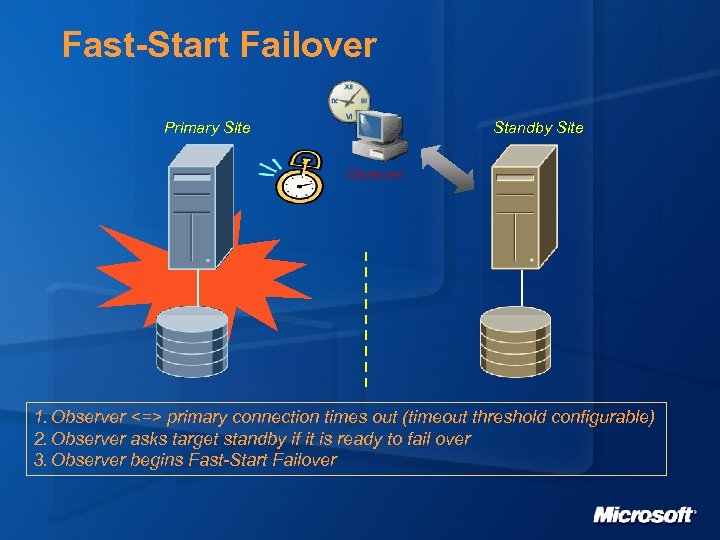 Fast-Start Failover Primary Site Standby Site Observer 1. Observer <=> primary connection times out