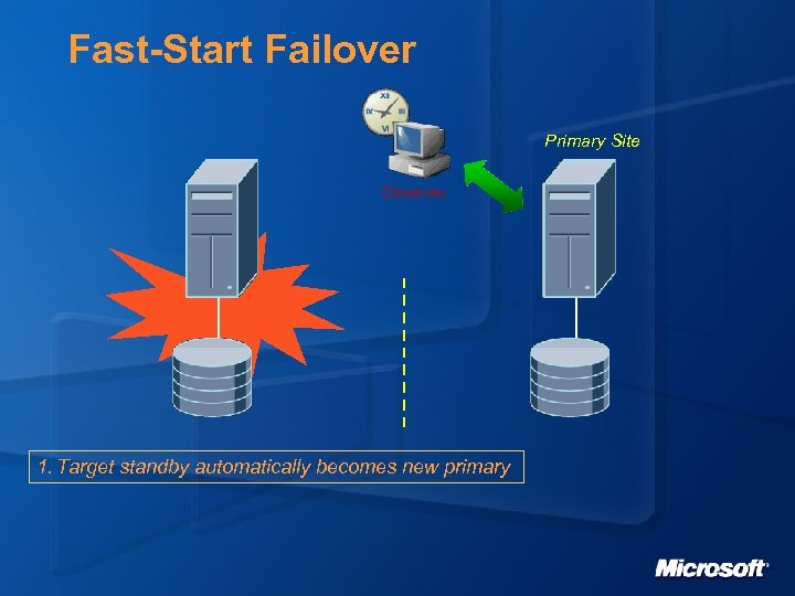 Fast-Start Failover Primary Site Observer 1. Target standby automatically becomes new primary