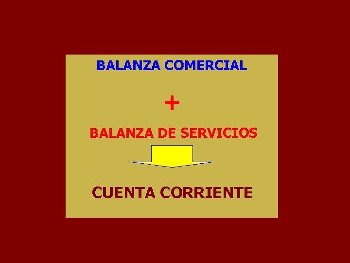 BALANZA COMERCIAL + BALANZA DE SERVICIOS CUENTA CORRIENTE