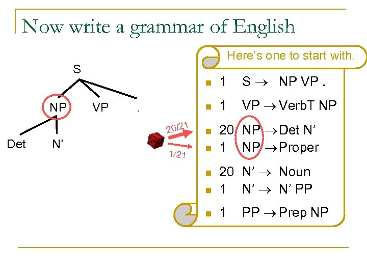 Now write a grammar of English Here's one to start with. S n NP