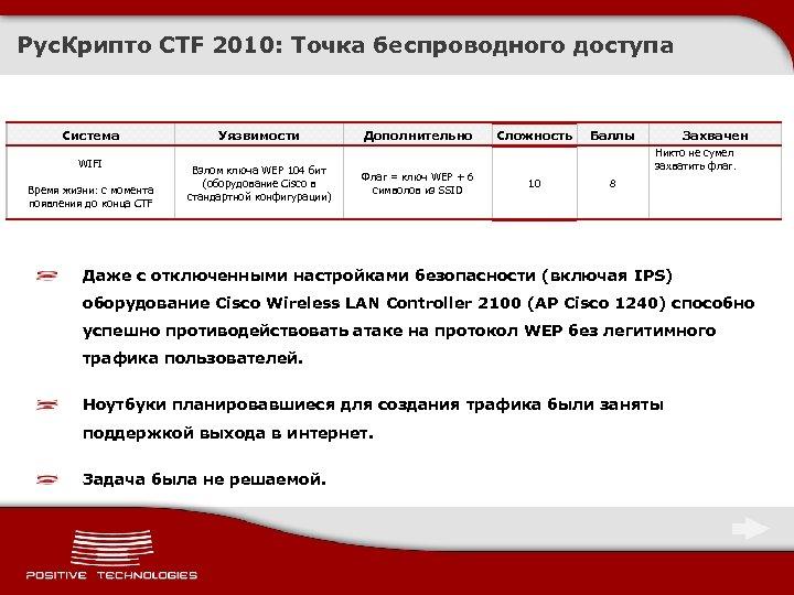 Рус. Крипто CTF 2010: Точка беспроводного доступа Система WIFI Время жизни: с момента появления