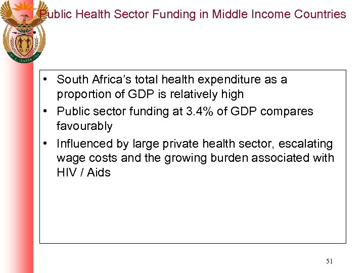 Public Health Sector Funding in Middle Income Countries • South Africa's total health expenditure
