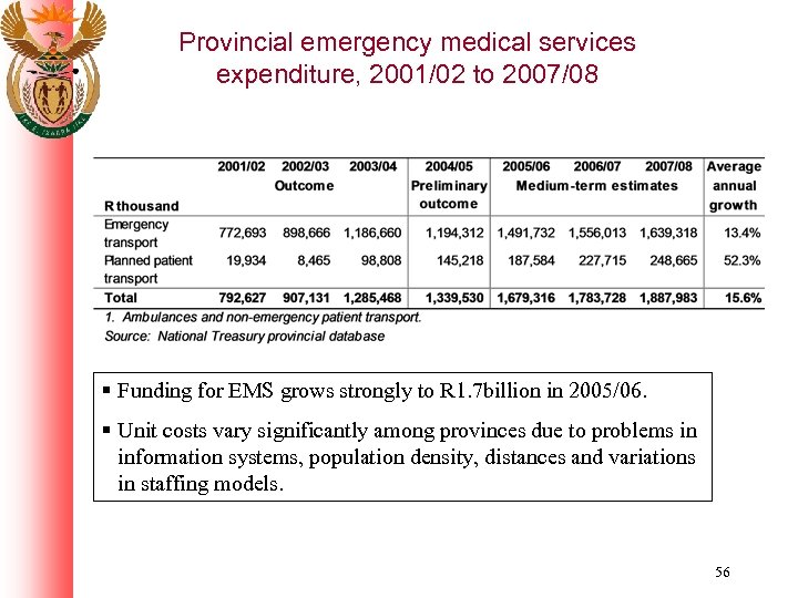 Provincial emergency medical services expenditure, 2001/02 to 2007/08 § Funding for EMS grows strongly