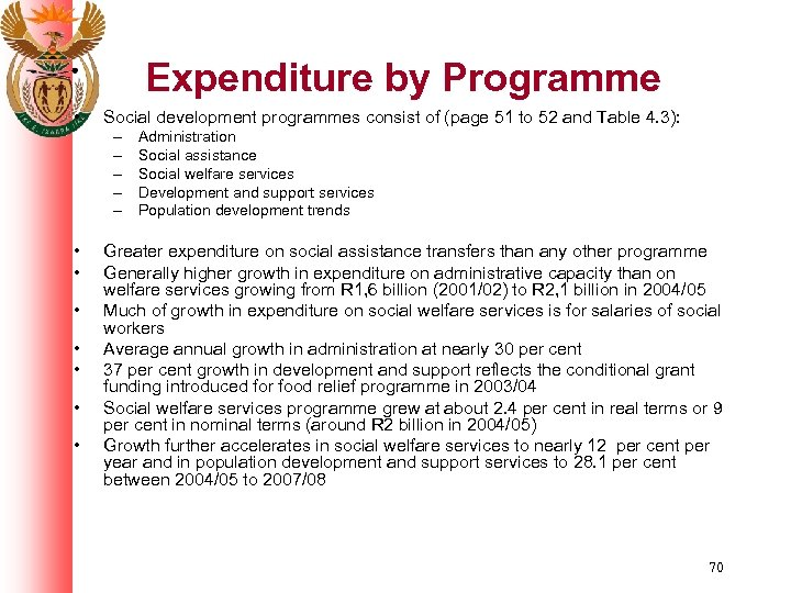 Expenditure by Programme • Social development programmes consist of (page 51 to 52 and
