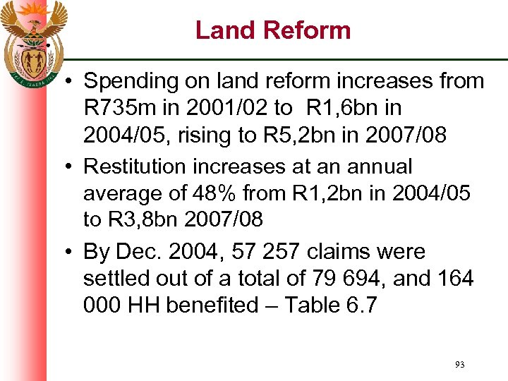Land Reform • Spending on land reform increases from R 735 m in 2001/02