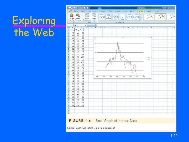 Exploring the Web 1 -11
