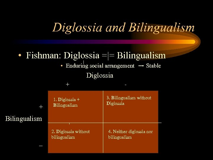 Diglossia and Bilingualism • Fishman: Diglossia =|= Bilingualism • Enduring social arrangement Stable Diglossia