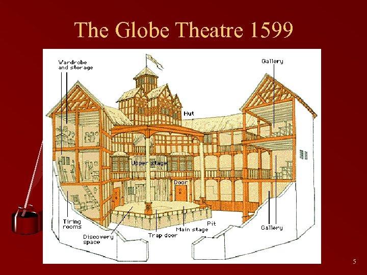 The Globe Theatre 1599 5