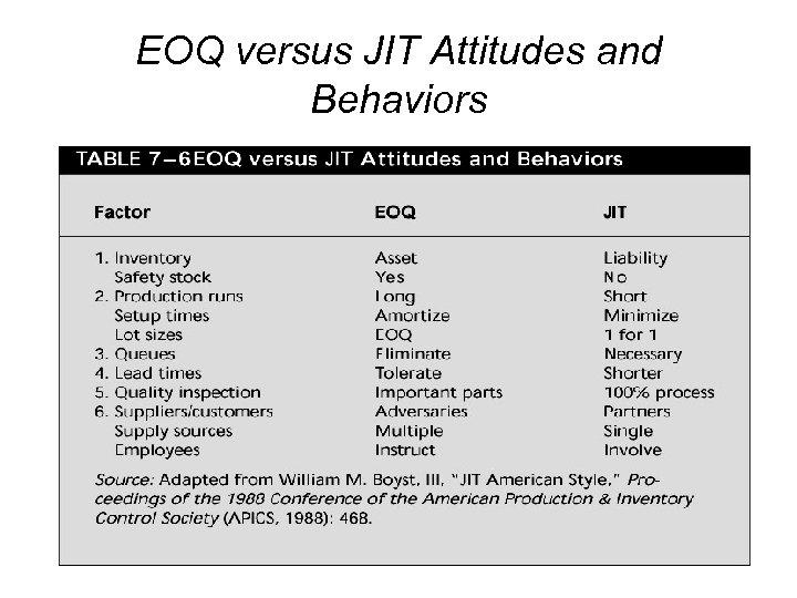 EOQ versus JIT Attitudes and Behaviors