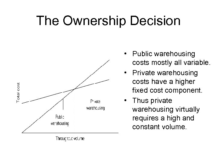 The Ownership Decision • Public warehousing costs mostly all variable. • Private warehousing costs