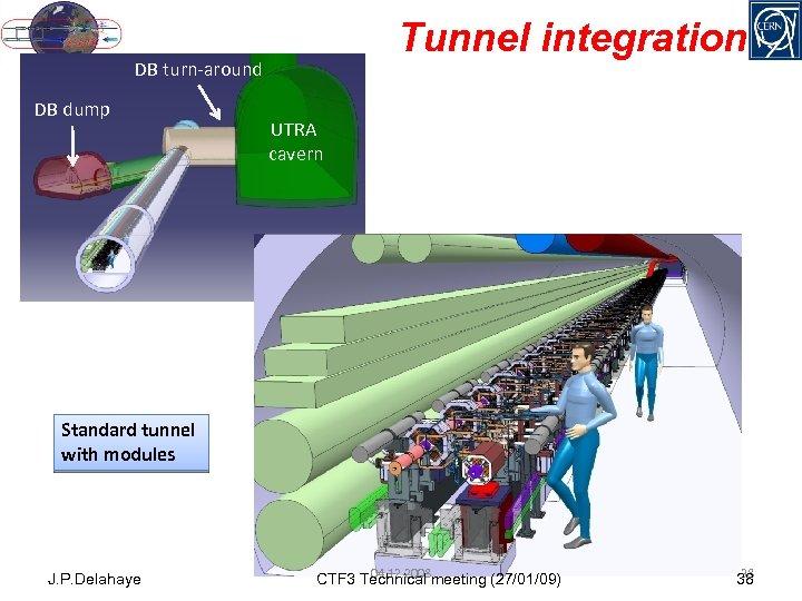Tunnel integration DB turn-around DB dump UTRA cavern Standard tunnel with modules J. P.