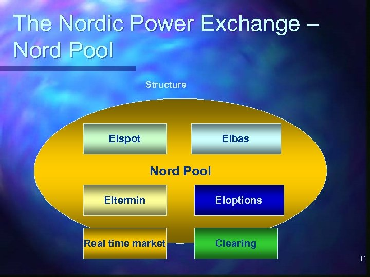 The Nordic Power Exchange – Nord Pool Structure Elspot Elbas Nord Pool Eltermin Eloptions