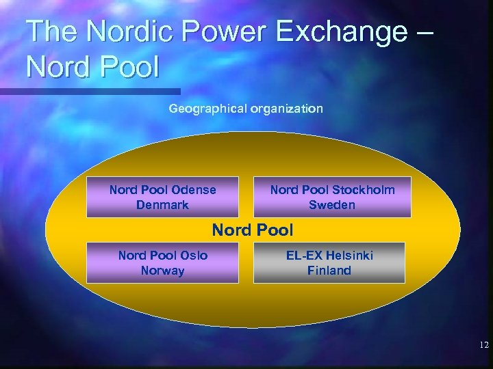 The Nordic Power Exchange – Nord Pool Geographical organization Nord Pool Odense Denmark Nord
