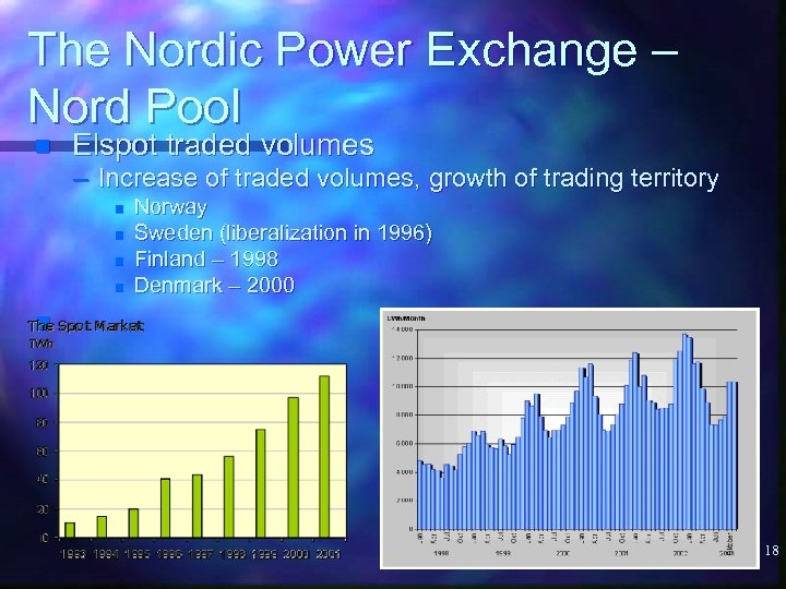 The Nordic Power Exchange – Nord Pool n Elspot traded volumes – Increase of
