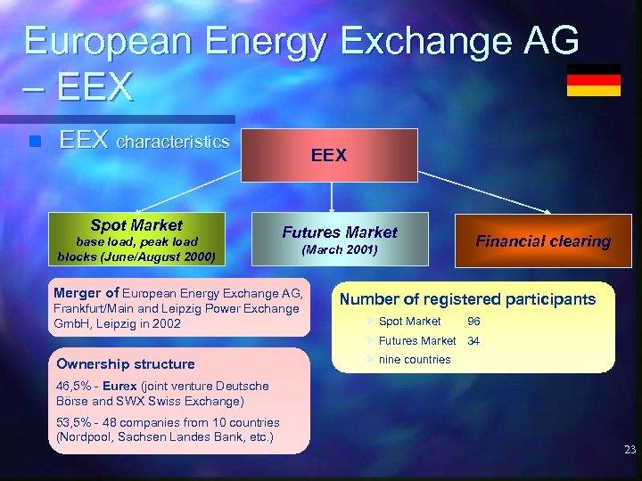 European Energy Exchange AG – EEX n EEX characteristics Spot Market base load, peak