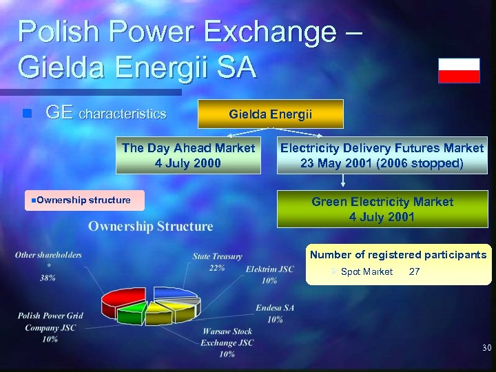 Polish Power Exchange – Gielda Energii SA n GE characteristics Gielda Energii The Day