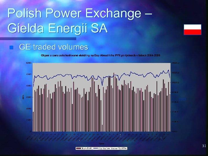Polish Power Exchange – Gielda Energii SA n GE traded volumes 2001 2002 31