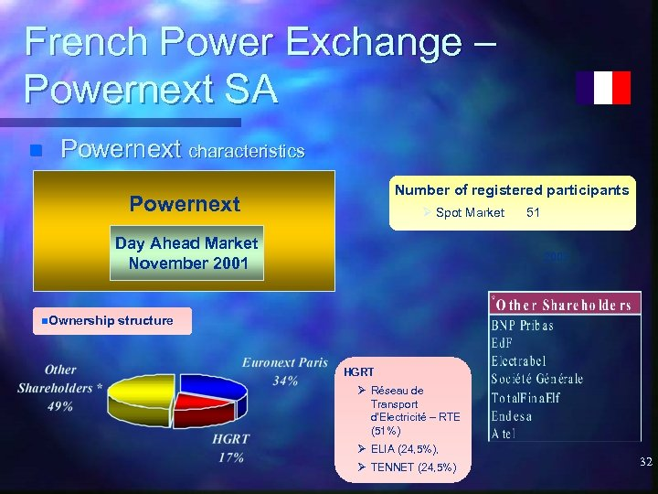 French Power Exchange – Powernext SA n Powernext characteristics Number of registered participants Powernext