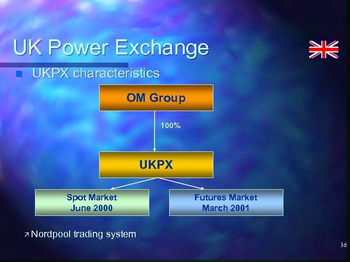 UK Power Exchange n UKPX characteristics OM Group 100% UKPX Spot Market June 2000