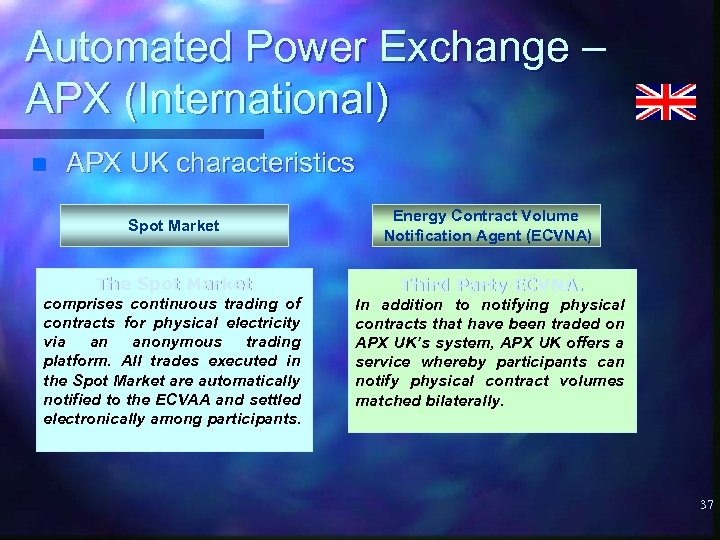 Automated Power Exchange – APX (International) n APX UK characteristics Spot Market Energy Contract