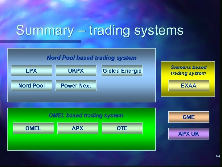 Summary – trading systems Nord Pool based trading system LPX UKPX Nord Pool Gielda