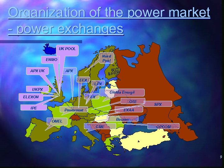 Organization of the power market - power exchanges UK POOL Nord Pool ENMO APX