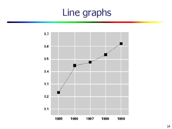Line graphs 14