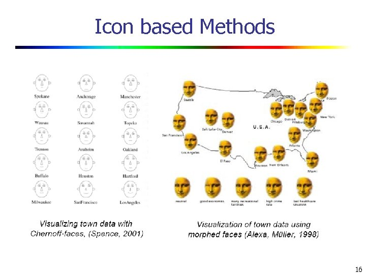 Icon based Methods 16