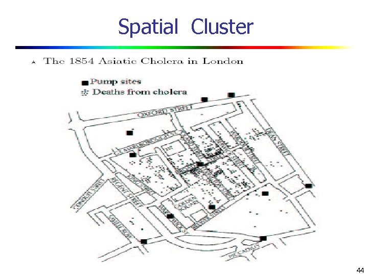 Spatial Cluster 44