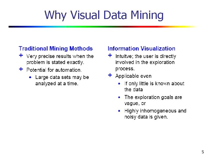 Why Visual Data Mining 5