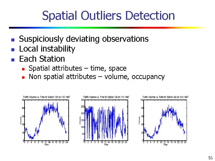 Spatial Outliers Detection n Suspiciously deviating observations Local instability Each Station n n Spatial