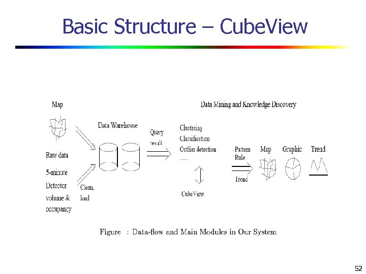Basic Structure – Cube. View 52