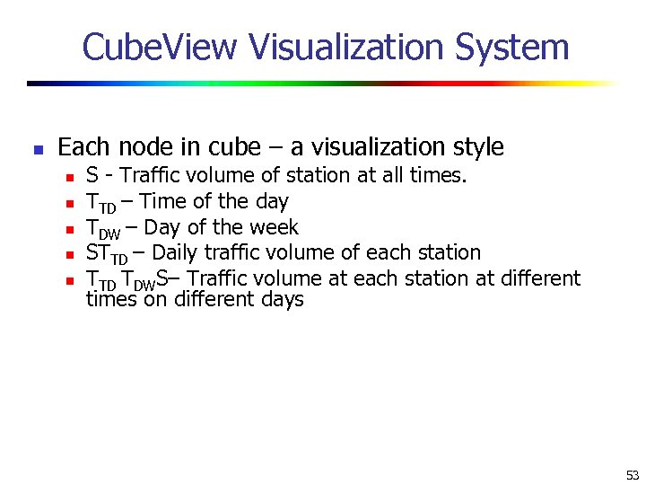 Cube. View Visualization System n Each node in cube – a visualization style n