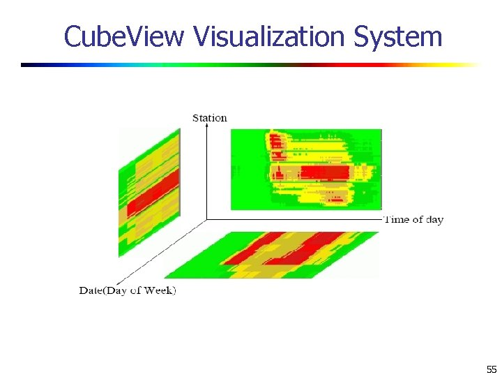 Cube. View Visualization System 55