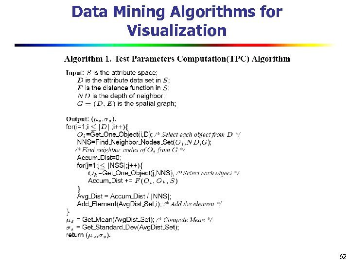 Data Mining Algorithms for Visualization 62